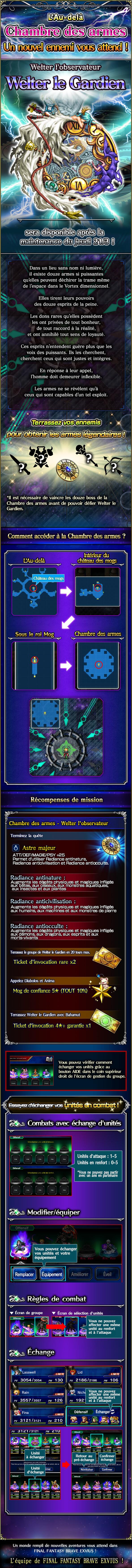 Chambre des armes - Welter le Gardien (Warden Welter) ! A partir du 21/03/19 ChamberOfArmsWardenWelter