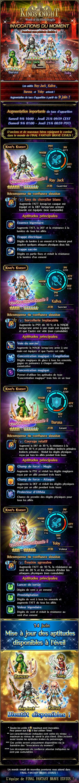 Invocations du moment - King's Knight (Rerun) KingsKnight20180606