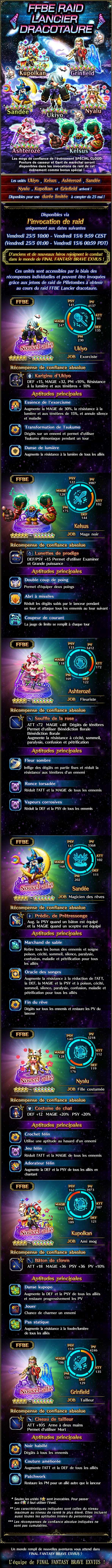 Invocations de raid - FFBE - Lancier Dragotaure DracotaurLancerUnit