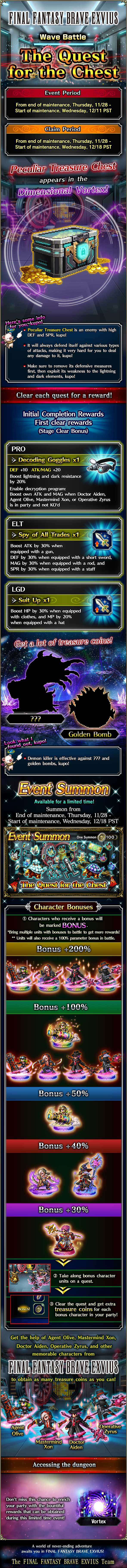 Evenement FFBE - La quête du coffre (?) - du 28/11 au 12/12/19 20191125TheQuestforTheChest
